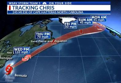 Hurricane Chris Forecast Track