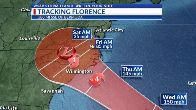 Florence Now Is A Major Hurricane
