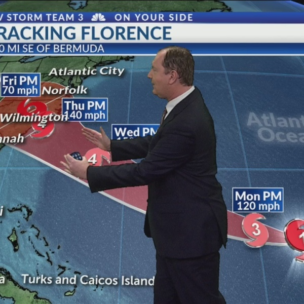 EARLY EVENING FLORENCE UPDATE / 7 DAY FORECAST