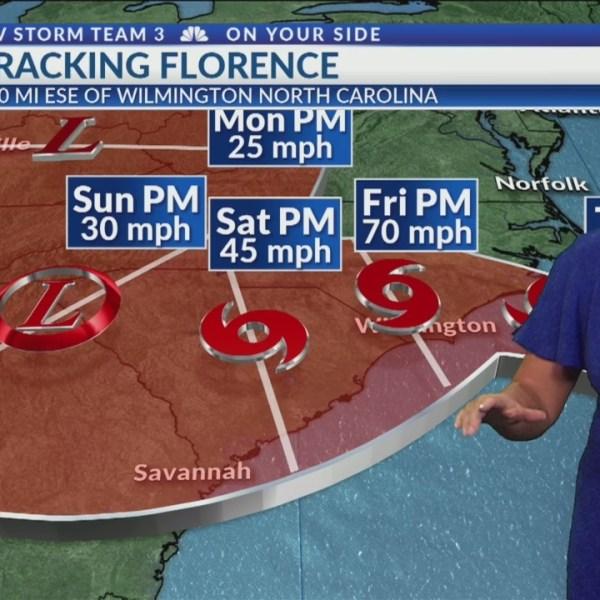 Kris Allred's Wednesday Late Night Forecast