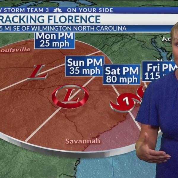 Kris Allred's Wednesday Night Forecast