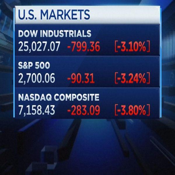 Stock_Market_Drop_reaction_0_20181205223846