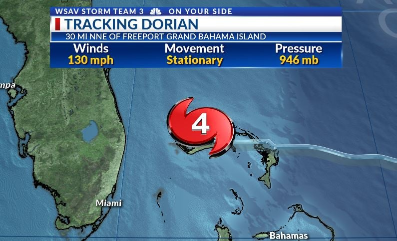 Dorian, now CAT 3, still stationary | WSAV-TV