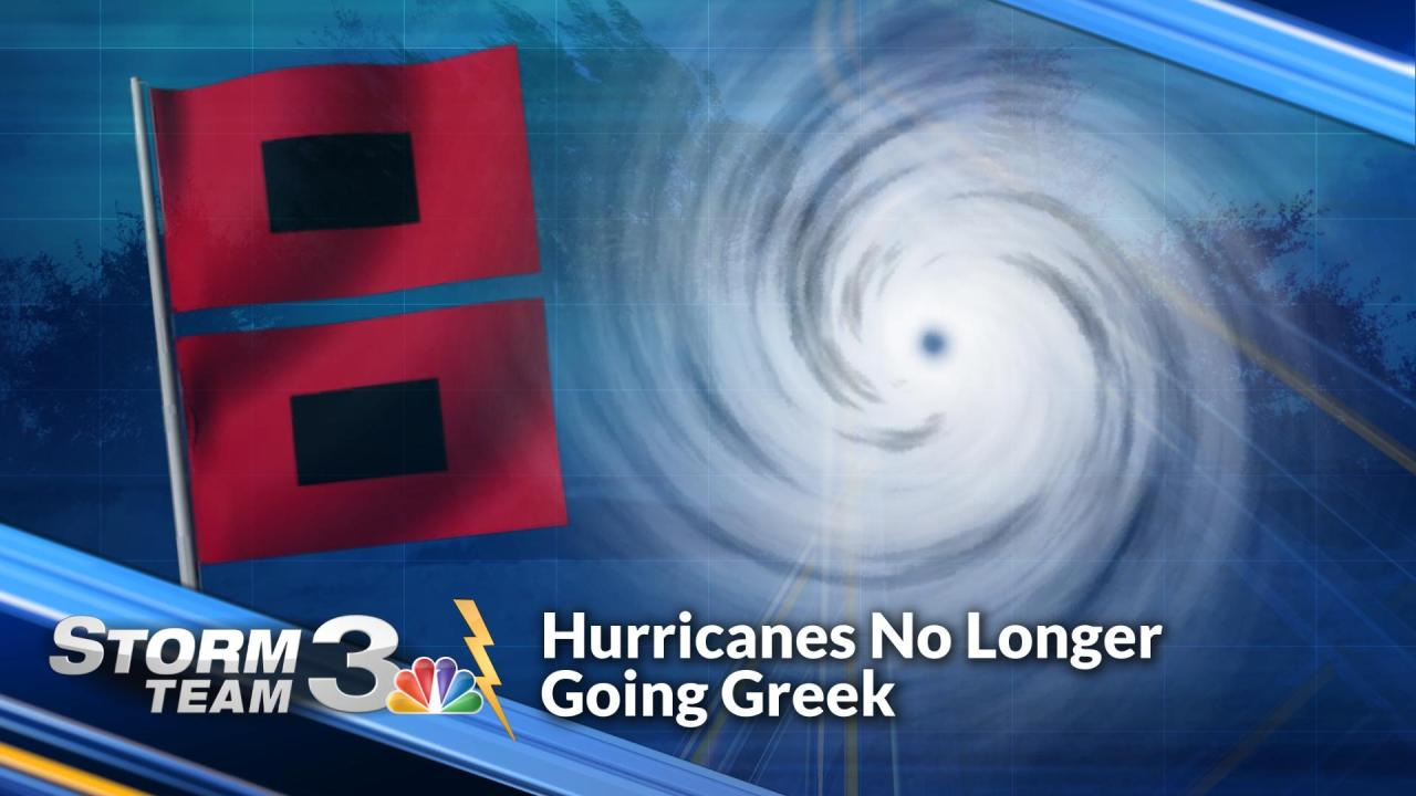 WSAV NOW Weather: Out with the Greek; the story behind changing hurricane names